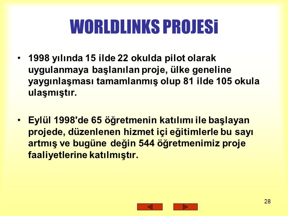 28 WORLDLINKS PROJESi 1998 yılında 15 ilde 22 okulda pilot olarak uygulanmaya başlanılan proje, ülke geneline yaygınlaşması tamamlanmış olup 81 ilde 1