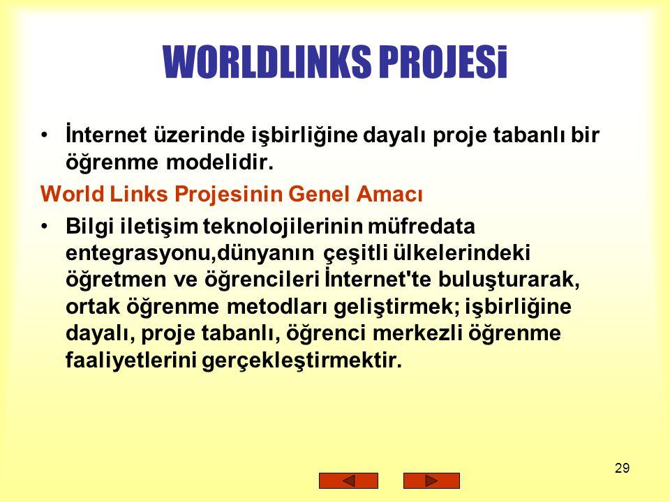 29 WORLDLINKS PROJESi İnternet üzerinde işbirliğine dayalı proje tabanlı bir öğrenme modelidir. World Links Projesinin Genel Amacı Bilgi iletişim tekn