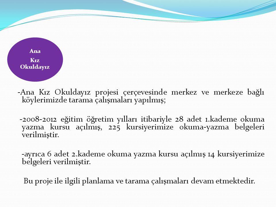Ana Kız Okuldayız -Ana Kız Okuldayız projesi çerçevesinde merkez ve merkeze bağlı köylerimizde tarama çalışmaları yapılmış; -2008-2012 eğitim öğretim