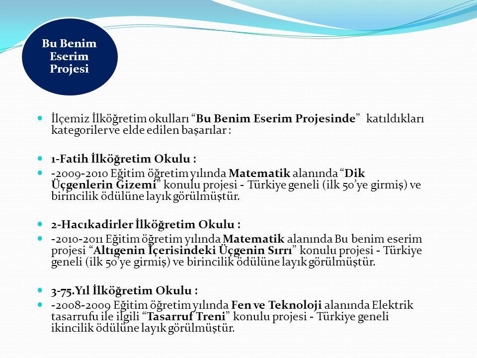 İlçemiz İlköğretim okulları Bu Benim Eserim Projesinde katıldıkları kategoriler ve elde edilen başarılar : 1-Fatih İlköğretim Okulu : -2009-2010 Eğitim öğretim yılında Matematik alanında Dik Üçgenlerin Gizemi konulu projesi - Türkiye geneli (ilk 50'ye girmiş) ve birincilik ödülüne layık görülmüştür.