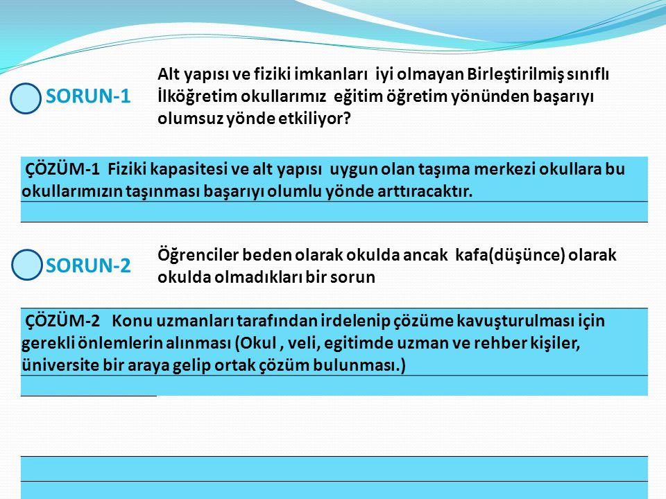55/20 SORUN-1 Alt yapısı ve fiziki imkanları iyi olmayan Birleştirilmiş sınıflı İlköğretim okullarımız eğitim öğretim yönünden başarıyı olumsuz yönde