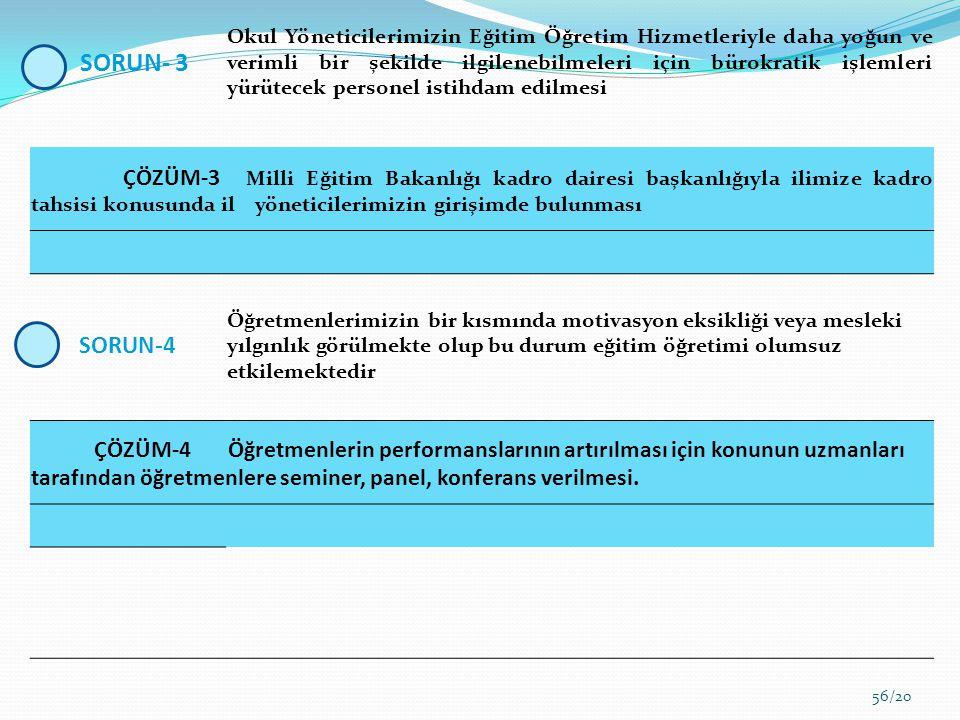 56/20 SORUN- 3 Okul Yöneticilerimizin Eğitim Öğretim Hizmetleriyle daha yoğun ve verimli bir şekilde ilgilenebilmeleri için bürokratik işlemleri yürüt