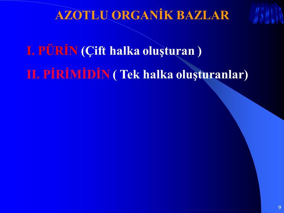 20 6.DNA molekülünde; Fosfat sayısı = Deoksiriboz sayısı = Baz sayısı 7.