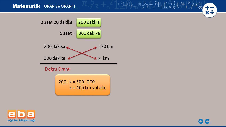 ORAN ve ORANTI 3 saat 20 dakika = 200 dakika 5 saat = 300 dakika 200 dakika 270 km 300 dakika x km Doğru Orantı 200. x = 300. 270 x = 405 km yol alır.