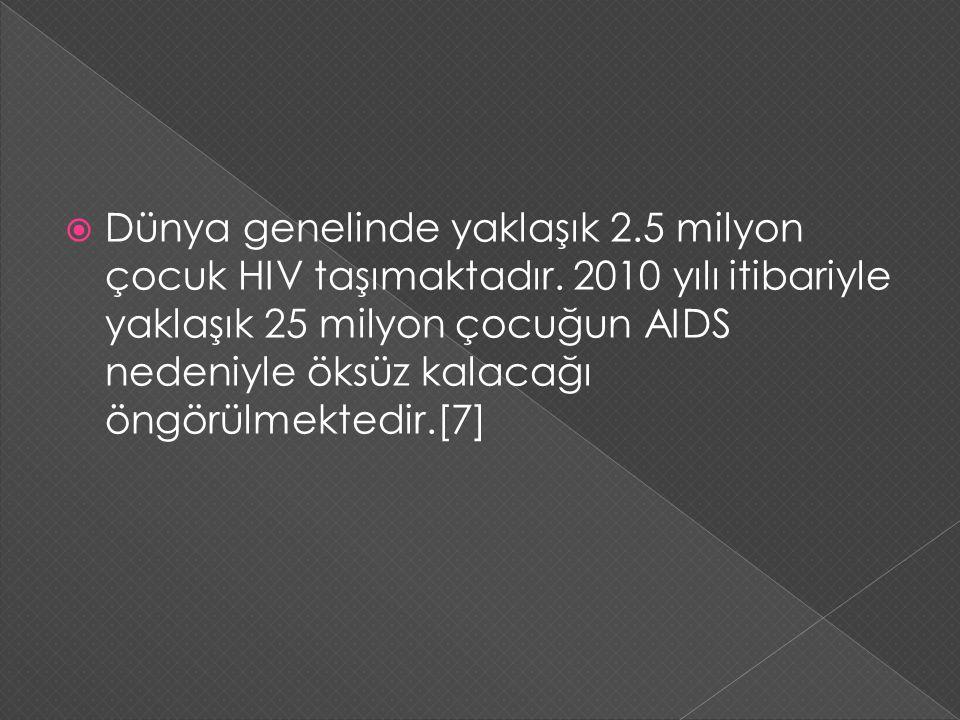 Dünya genelinde yaklaşık 2.5 milyon çocuk HIV taşımaktadır. 2010 yılı itibariyle yaklaşık 25 milyon çocuğun AIDS nedeniyle öksüz kalacağı öngörülmek