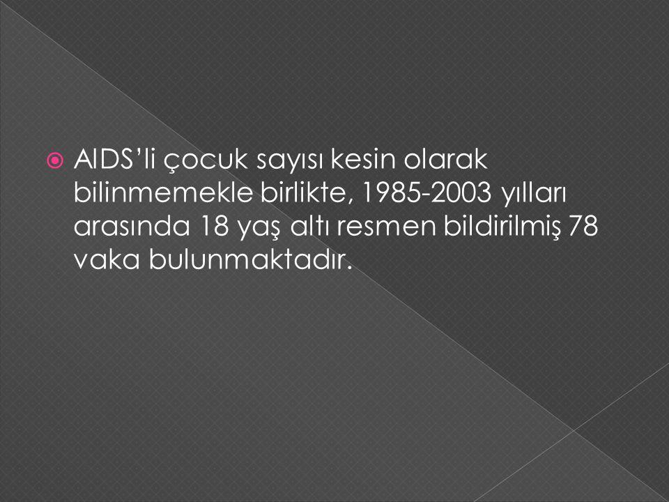  AIDS'li çocuk sayısı kesin olarak bilinmemekle birlikte, 1985-2003 yılları arasında 18 yaş altı resmen bildirilmiş 78 vaka bulunmaktadır.