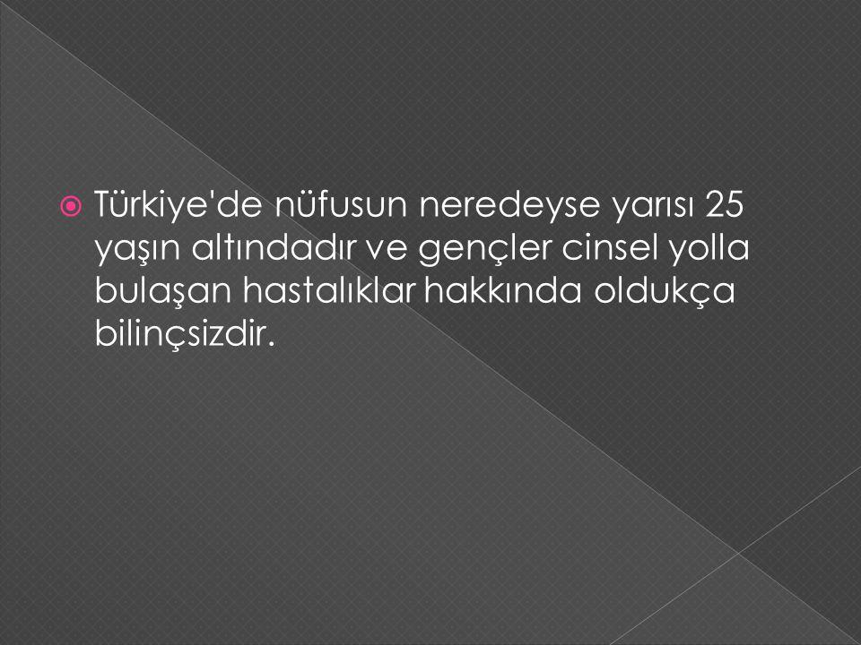  Türkiye'de nüfusun neredeyse yarısı 25 yaşın altındadır ve gençler cinsel yolla bulaşan hastalıklar hakkında oldukça bilinçsizdir.