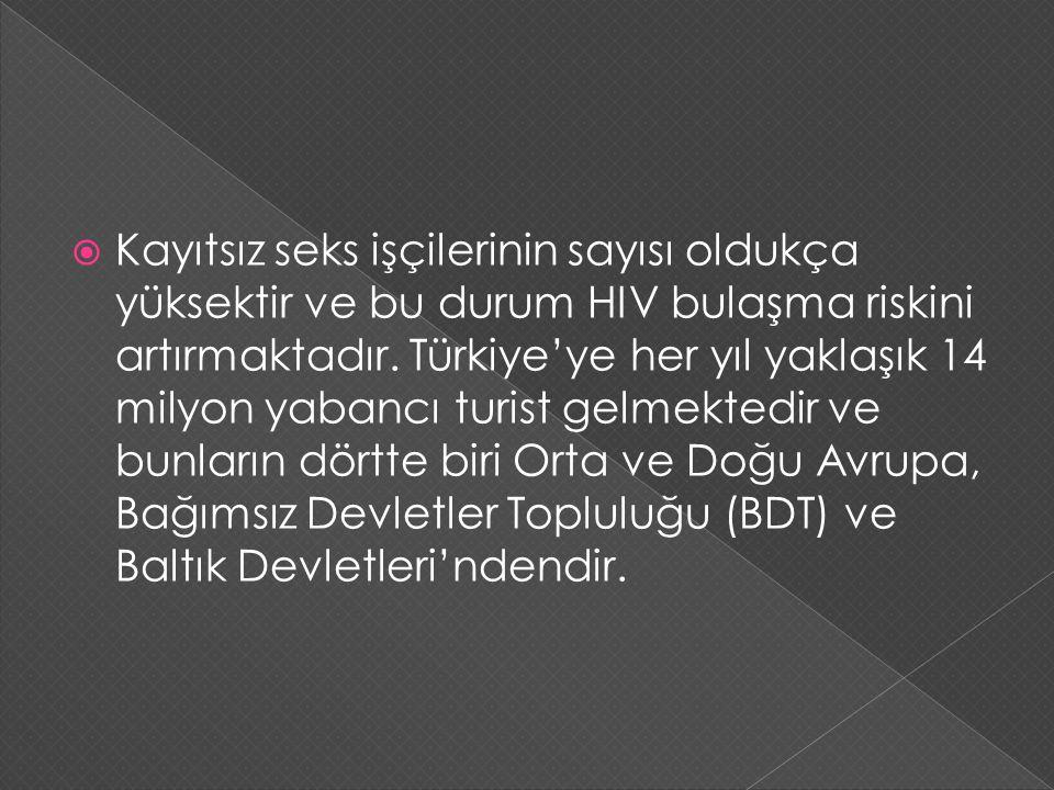  Kayıtsız seks işçilerinin sayısı oldukça yüksektir ve bu durum HIV bulaşma riskini artırmaktadır. Türkiye'ye her yıl yaklaşık 14 milyon yabancı turi