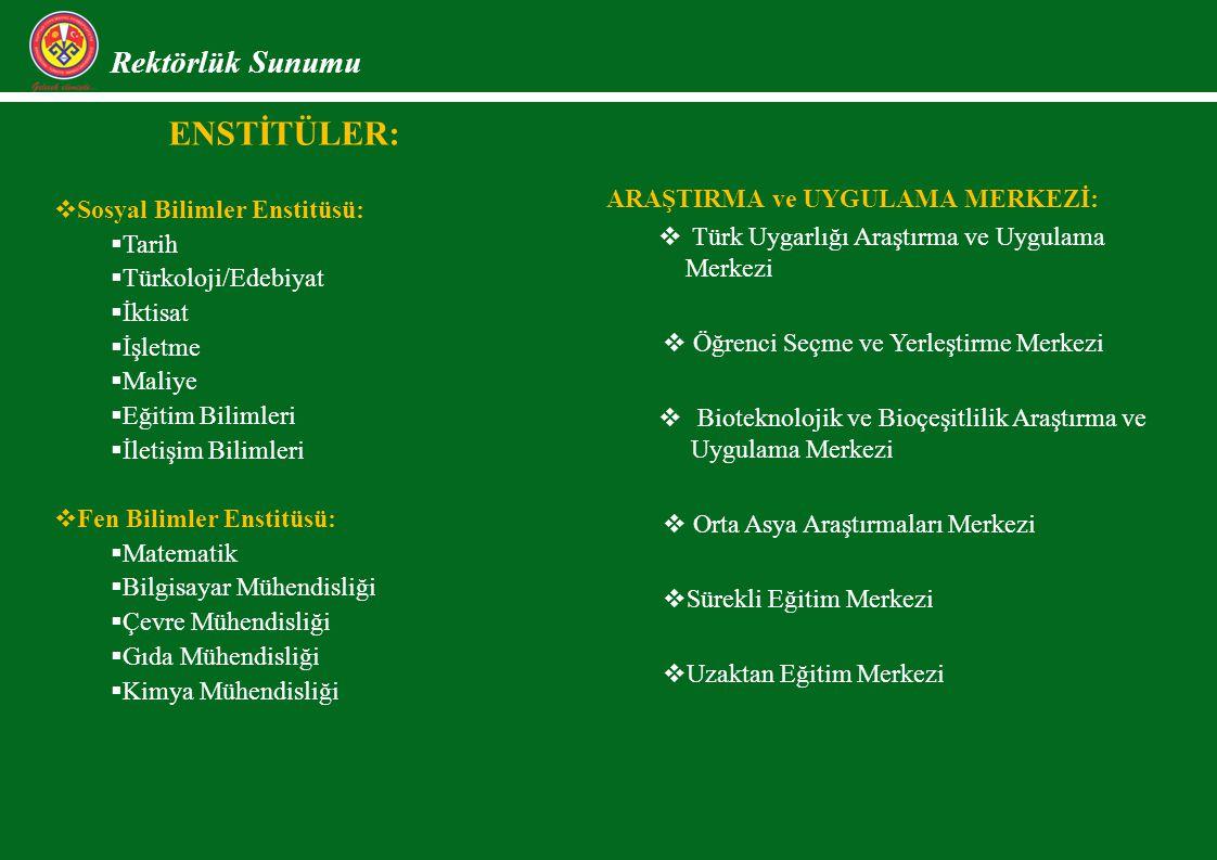 Rektörlük Sunumu ENSTİTÜLER:  Sosyal Bilimler Enstitüsü:  Tarih  Türkoloji/Edebiyat  İktisat  İşletme  Maliye  Eğitim Bilimleri  İletişim Bilimleri  Fen Bilimler Enstitüsü:  Matematik  Bilgisayar Mühendisliği  Çevre Mühendisliği  Gıda Mühendisliği  Kimya Mühendisliği ARAŞTIRMA ve UYGULAMA MERKEZİ:  Türk Uygarlığı Araştırma ve Uygulama Merkezi  Öğrenci Seçme ve Yerleştirme Merkezi  Bioteknolojik ve Bioçeşitlilik Araştırma ve Uygulama Merkezi  Orta Asya Araştırmaları Merkezi  Sürekli Eğitim Merkezi  Uzaktan Eğitim Merkezi