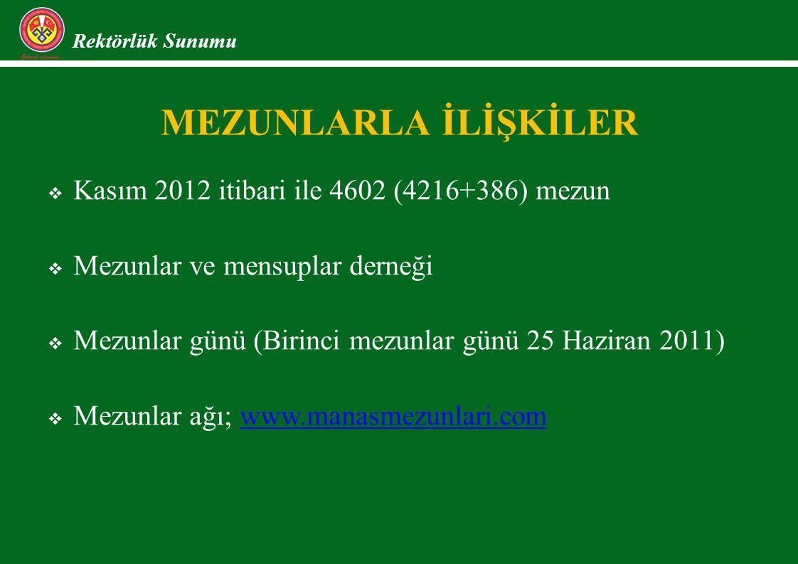 Rektörlük Sunumu MEZUNLARLA İLİŞKİLER  Kasım 2012 itibari ile 4602 (4216+386) mezun  Mezunlar ve mensuplar derneği  Mezunlar günü (Birinci mezunlar