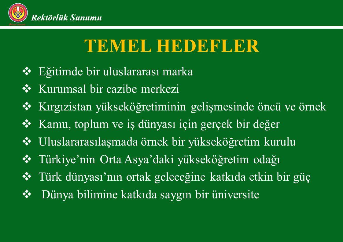 Rektörlük Sunumu TEMEL HEDEFLER  Eğitimde bir uluslararası marka  Kurumsal bir cazibe merkezi  Kırgızistan yükseköğretiminin gelişmesinde öncü ve örnek  Kamu, toplum ve iş dünyası için gerçek bir değer  Uluslararasılaşmada örnek bir yükseköğretim kurulu  Türkiye'nin Orta Asya'daki yükseköğretim odağı  Türk dünyası'nın ortak geleceğine katkıda etkin bir güç  Dünya bilimine katkıda saygın bir üniversite