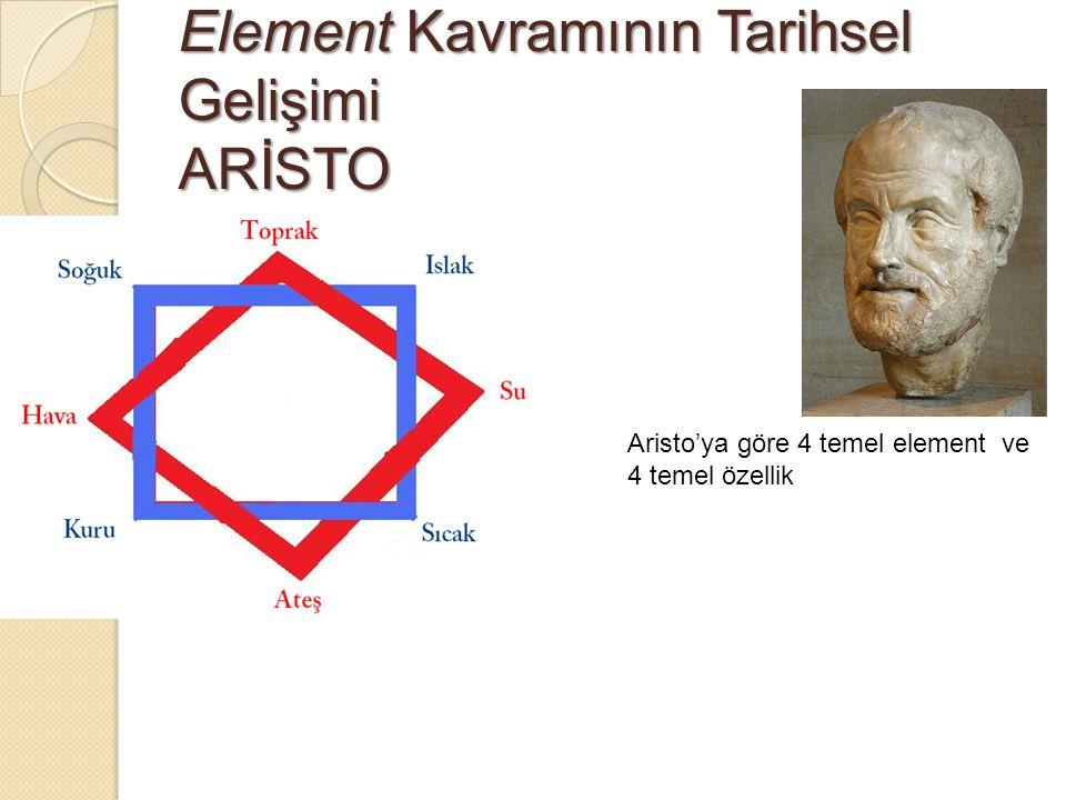 Element Kavramının Tarihsel Gelişimi ARİSTO Aristo'ya göre 4 temel element ve 4 temel özellik