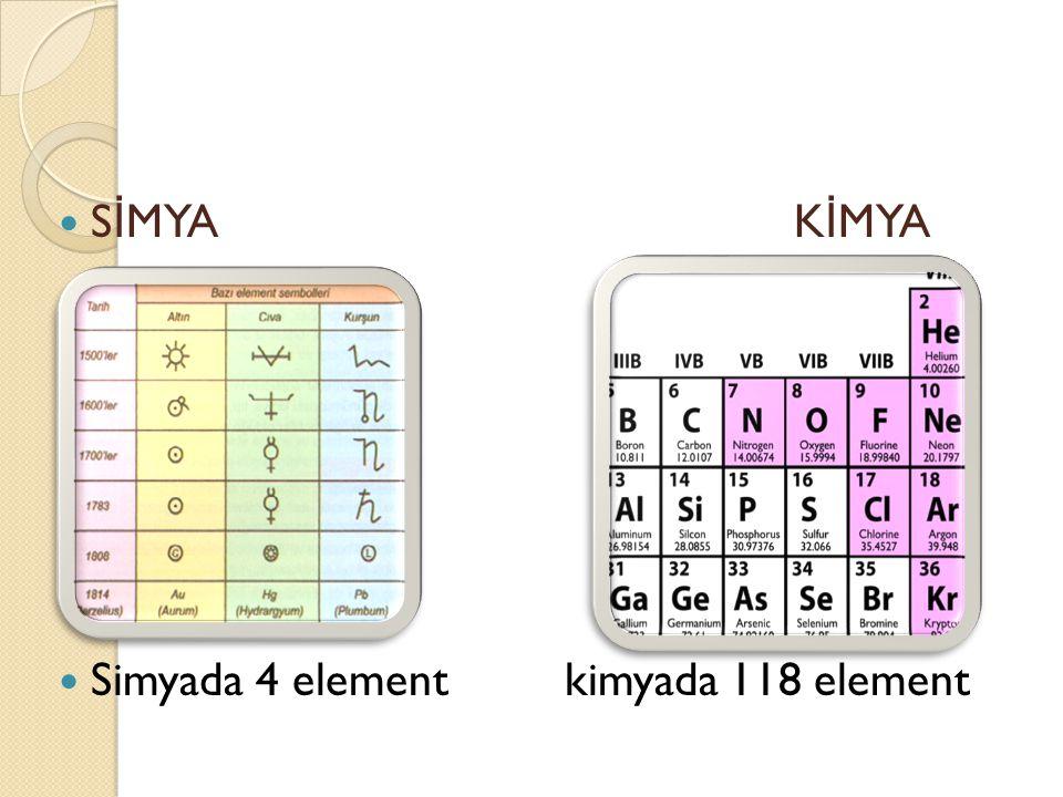 S İ MYA K İ MYA Simyada 4 element kimyada 118 element