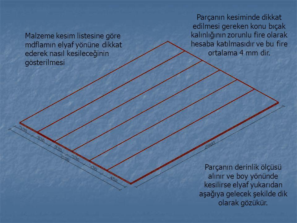 Malzeme kesim listesine göre mdflamın elyaf yönüne dikkat ederek nasıl kesileceğinin gösterilmesi Parçanın derinlik ölçüsü alınır ve boy yönünde kesil