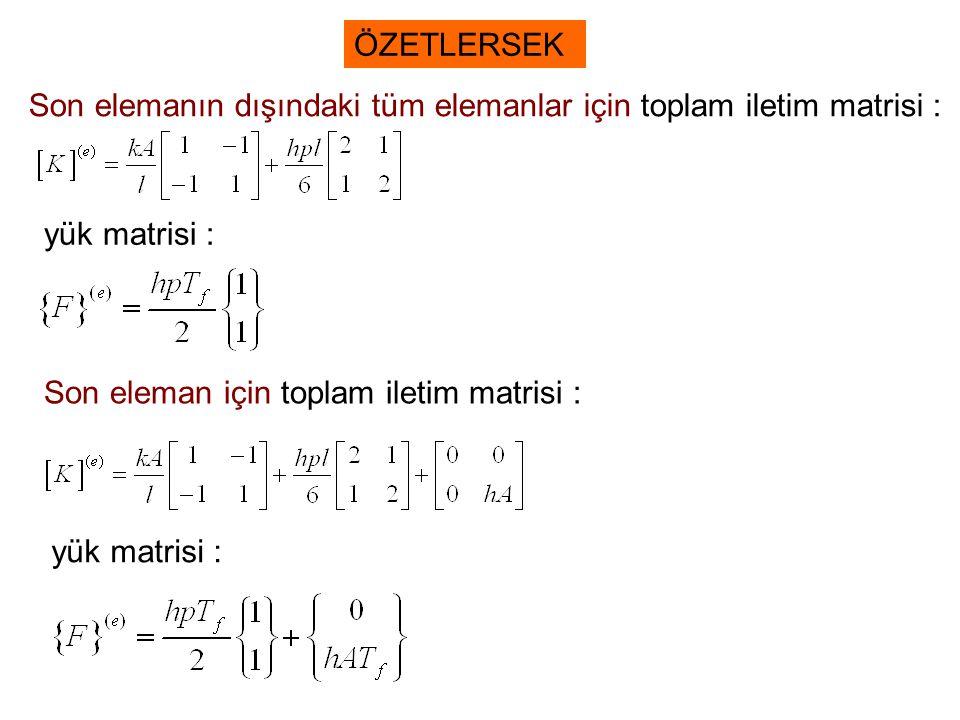 ÖZETLERSEK Son elemanın dışındaki tüm elemanlar için toplam iletim matrisi : yük matrisi : Son eleman için toplam iletim matrisi : yük matrisi :