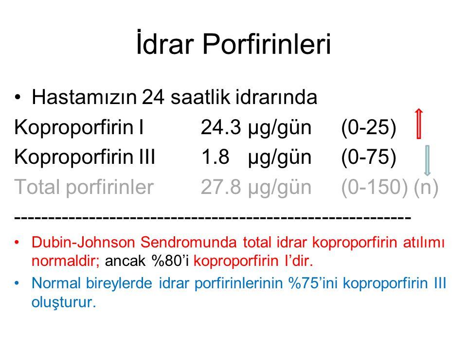 İdrar Porfirinleri Hastamızın 24 saatlik idrarında Koproporfirin I24.3μg/gün(0-25) Koproporfirin III1.8μg/gün(0-75) Total porfirinler27.8μg/gün(0-150)