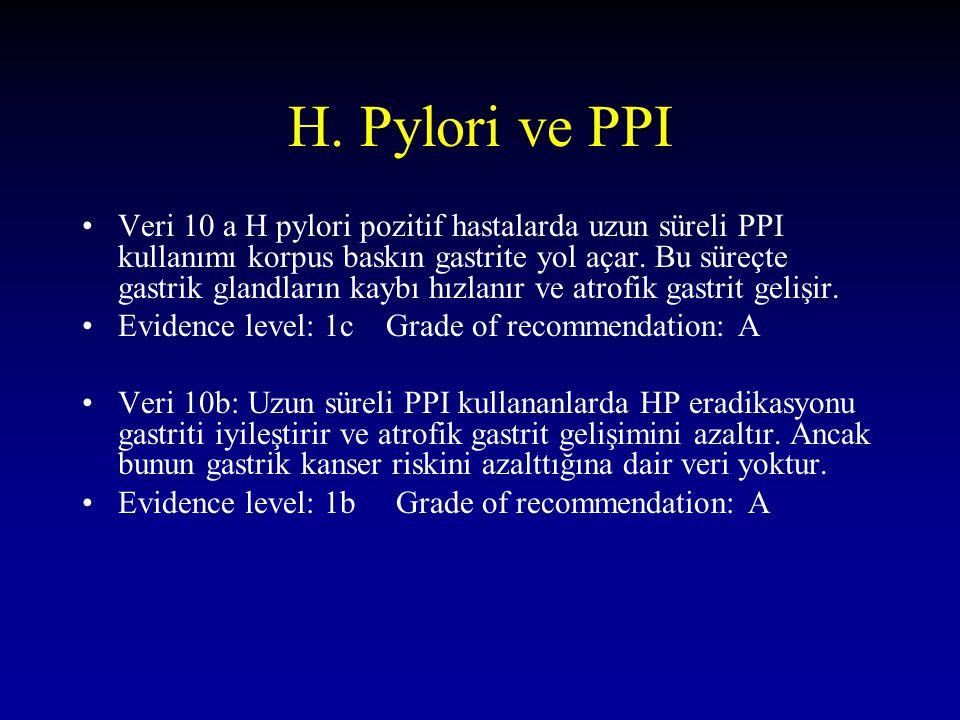 H. Pylori ve PPI Veri 10 a H pylori pozitif hastalarda uzun süreli PPI kullanımı korpus baskın gastrite yol açar. Bu süreçte gastrik glandların kaybı
