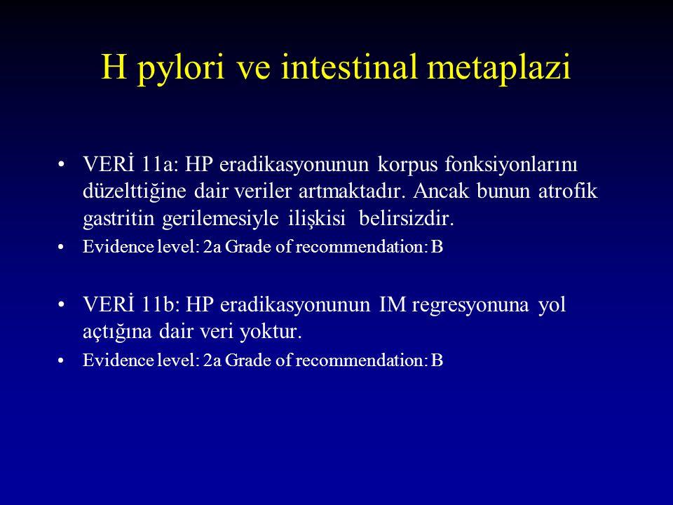 H pylori ve intestinal metaplazi VERİ 11a: HP eradikasyonunun korpus fonksiyonlarını düzelttiğine dair veriler artmaktadır. Ancak bunun atrofik gastri