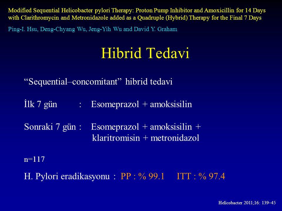 "Hibrid Tedavi ""Sequential–concomitant"" hibrid tedavi İlk 7 gün : Esomeprazol + amoksisilin Sonraki 7 gün : Esomeprazol + amoksisilin + klaritromisin +"