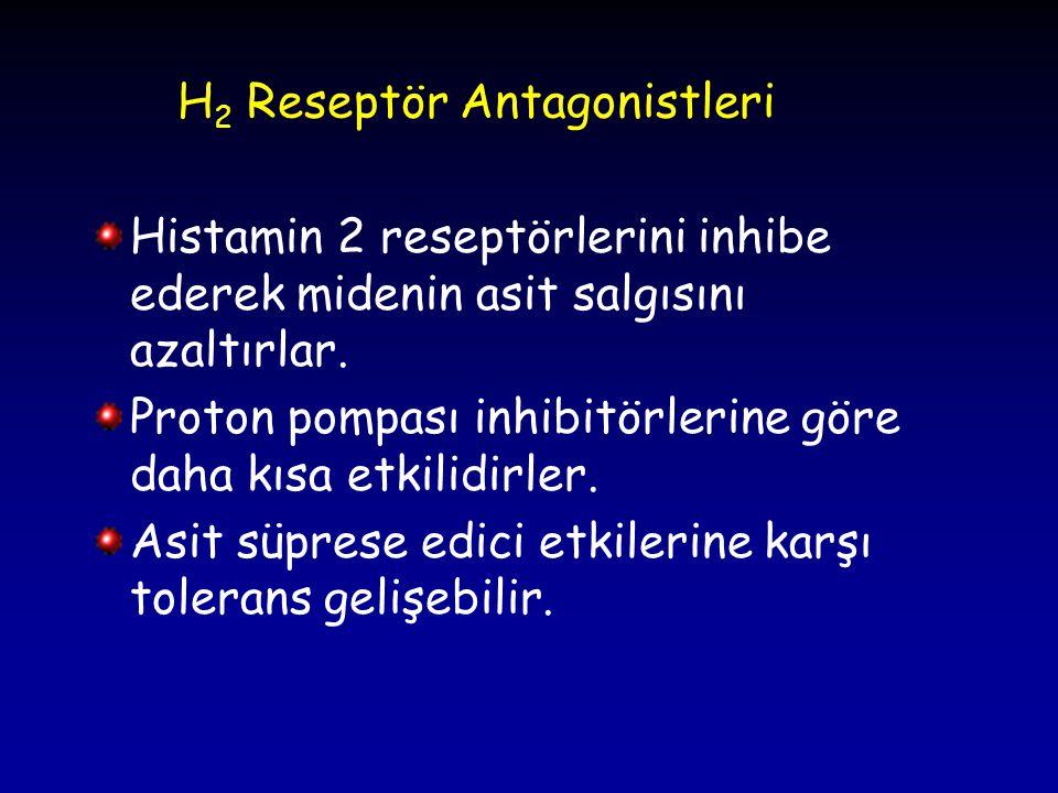 H 2 Reseptör Antagonistleri Histamin 2 reseptörlerini inhibe ederek midenin asit salgısını azaltırlar. Proton pompası inhibitörlerine göre daha kısa e