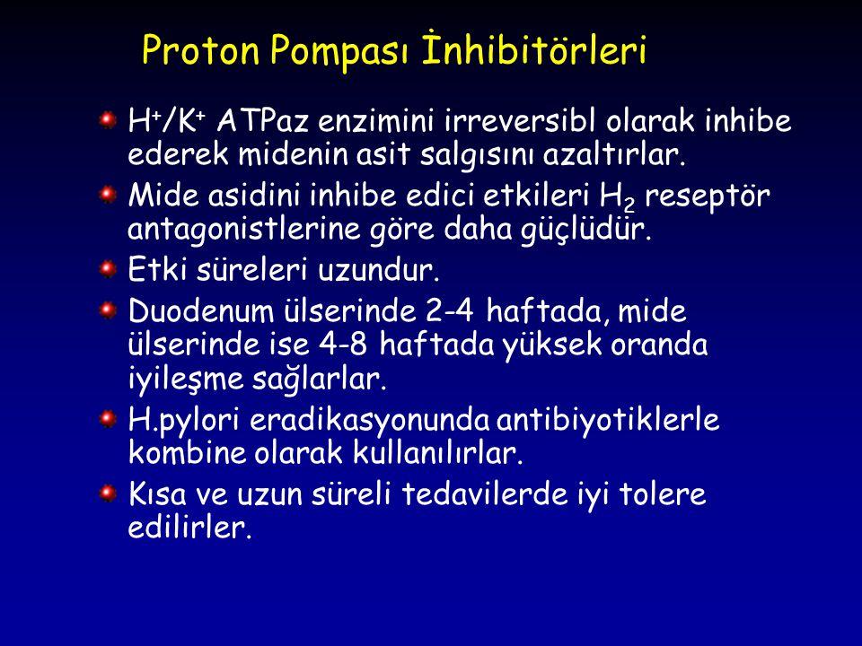 Proton Pompası İnhibitörleri H + /K + ATPaz enzimini irreversibl olarak inhibe ederek midenin asit salgısını azaltırlar. Mide asidini inhibe edici etk