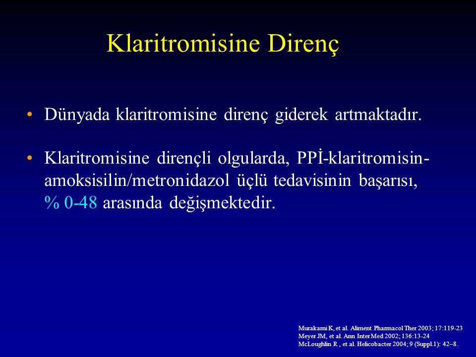 Dünyada klaritromisine direnç giderek artmaktadır. Klaritromisine dirençli olgularda, PPİ-klaritromisin- amoksisilin/metronidazol üçlü tedavisinin baş