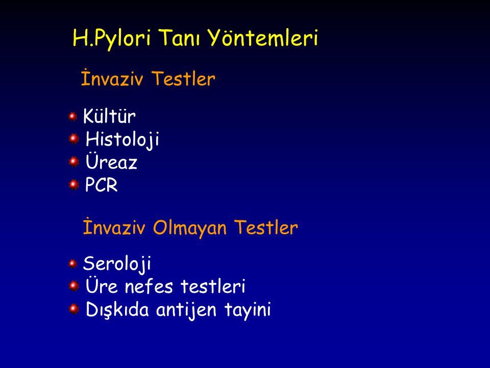 İnvaziv Testler Kültür Histoloji Üreaz PCR İnvaziv Olmayan Testler Seroloji Üre nefes testleri Dışkıda antijen tayini H.Pylori Tanı Yöntemleri