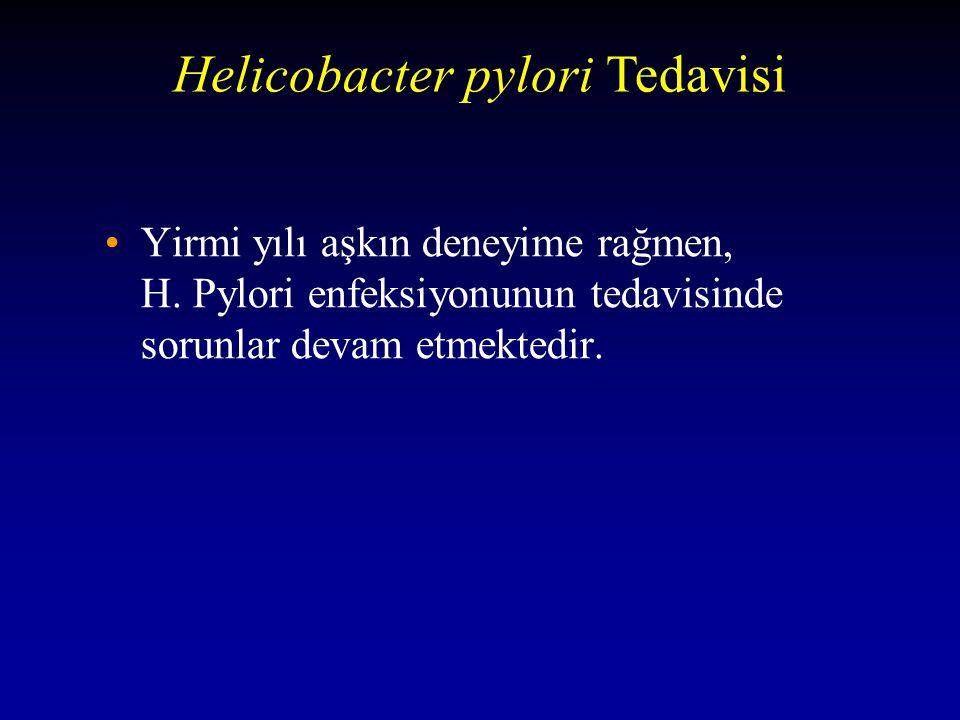Yirmi yılı aşkın deneyime rağmen, H. Pylori enfeksiyonunun tedavisinde sorunlar devam etmektedir. Helicobacter pylori Tedavisi