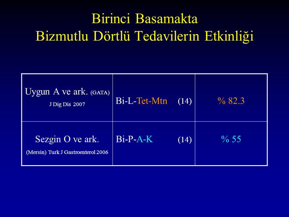 Birinci Basamakta Bizmutlu Dörtlü Tedavilerin Etkinliği Uygun A ve ark. (GATA) J Dig Dis 2007 Bi-L-Tet-Mtn (14) % 82.3 Sezgin O ve ark. (Mersin) Turk