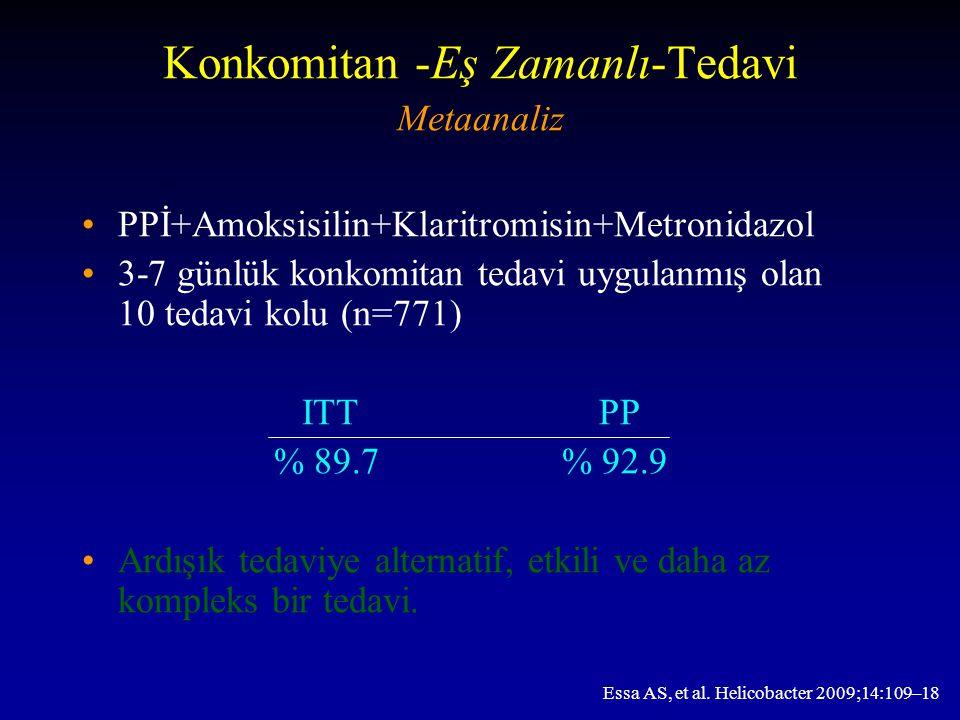Konkomitan -Eş Zamanlı-Tedavi Metaanaliz PPİ+Amoksisilin+Klaritromisin+Metronidazol 3-7 günlük konkomitan tedavi uygulanmış olan 10 tedavi kolu (n=771