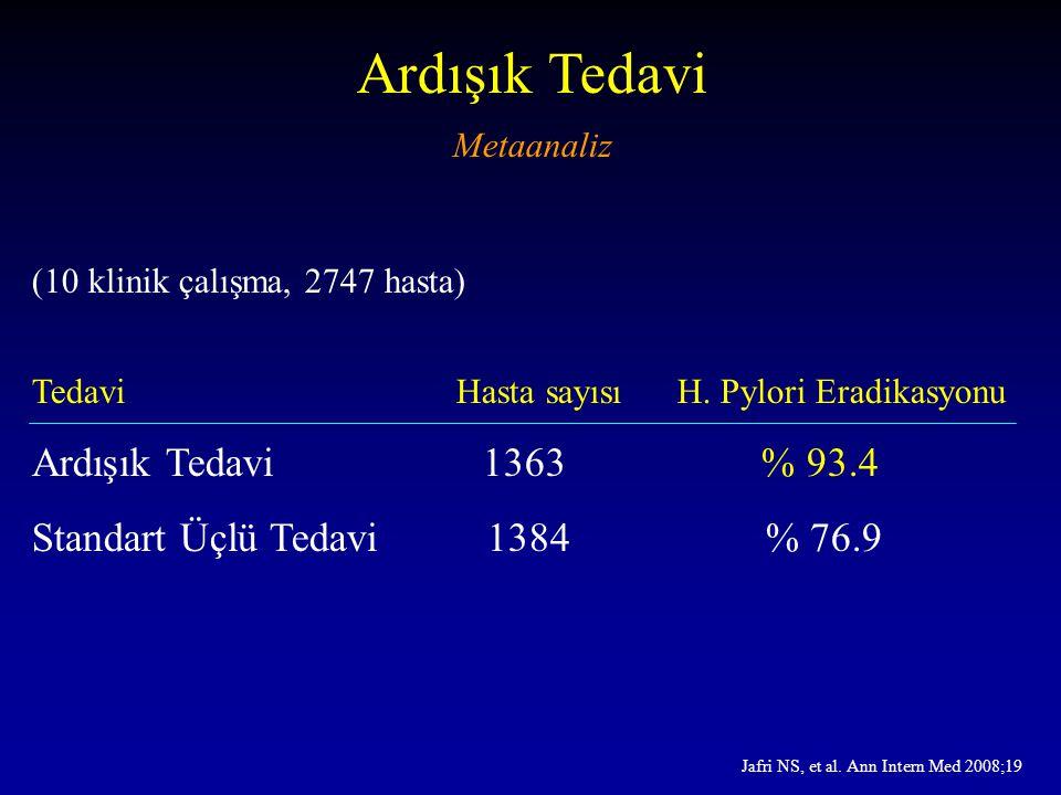 Ardışık Tedavi Metaanaliz (10 klinik çalışma, 2747 hasta) Tedavi Hasta sayısı H. Pylori Eradikasyonu Ardışık Tedavi 1363 % 93.4 Standart Üçlü Tedavi 1