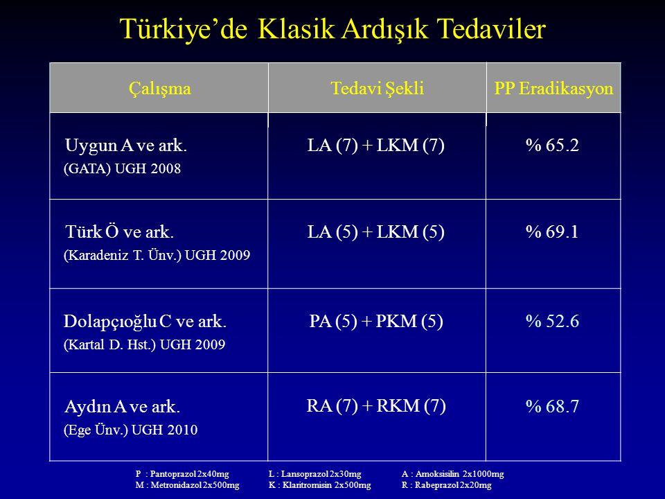 Türkiye'de Klasik Ardışık Tedaviler ÇalışmaTedavi ŞekliPP Eradikasyon Uygun A ve ark. (GATA) UGH 2008 LA (7) + LKM (7) % 65.2 Türk Ö ve ark. (Karadeni