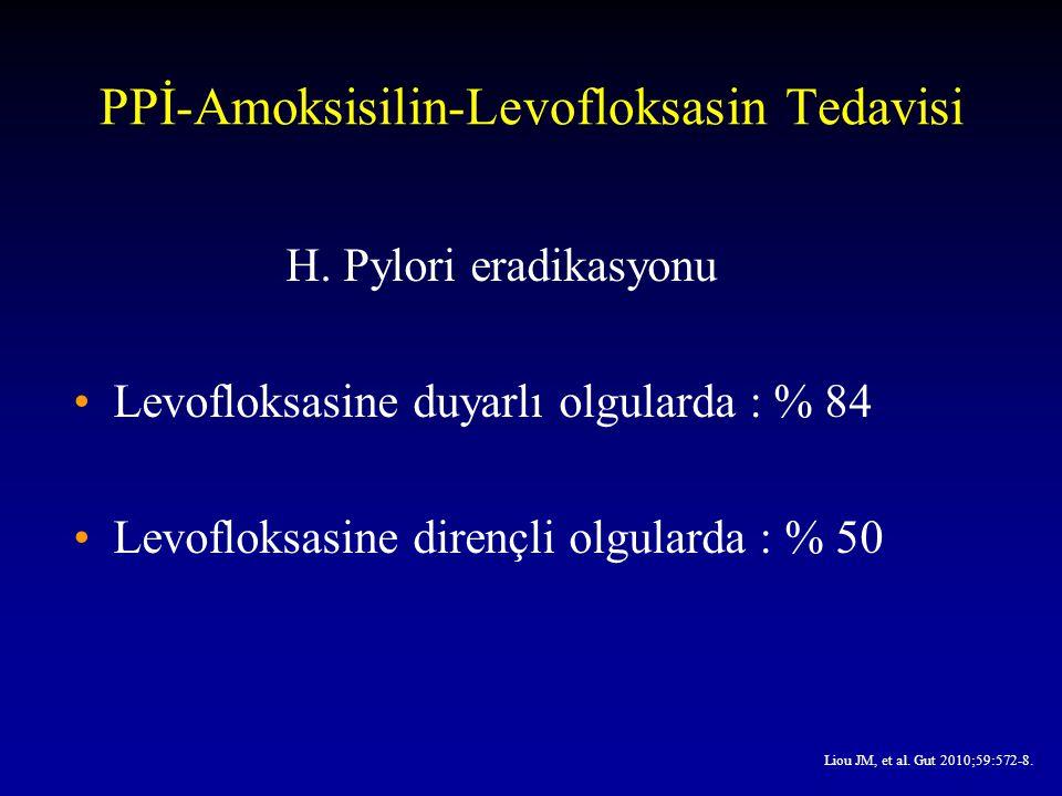 PPİ-Amoksisilin-Levofloksasin Tedavisi H. Pylori eradikasyonu Levofloksasine duyarlı olgularda : % 84 Levofloksasine dirençli olgularda : % 50 Liou JM