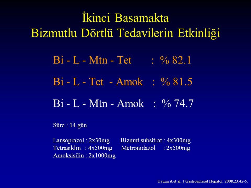 İkinci Basamakta Bizmutlu Dörtlü Tedavilerin Etkinliği Bi - L - Mtn - Tet : % 82.1 Bi - L - Tet - Amok : % 81.5 Bi - L - Mtn - Amok : % 74.7 Süre : 14