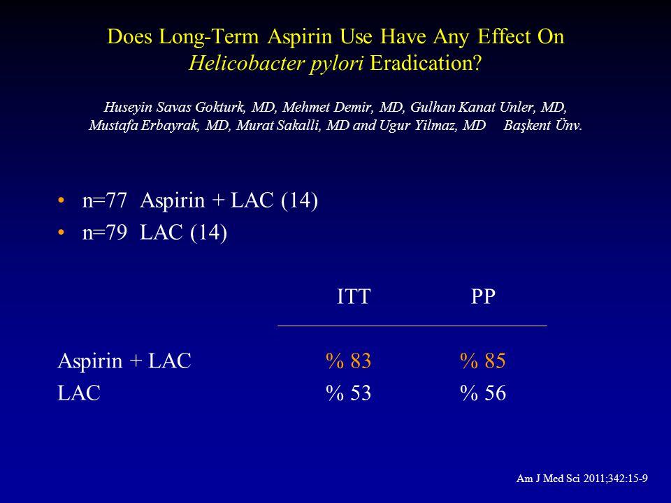 Does Long-Term Aspirin Use Have Any Effect On Helicobacter pylori Eradication? Huseyin Savas Gokturk, MD, Mehmet Demir, MD, Gulhan Kanat Unler, MD, Mu