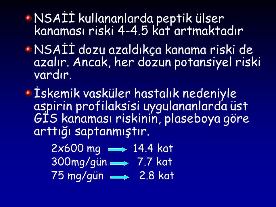 NSAİİ kullananlarda peptik ülser kanaması riski 4-4.5 kat artmaktadır NSAİİ dozu azaldıkça kanama riski de azalır. Ancak, her dozun potansiyel riski v