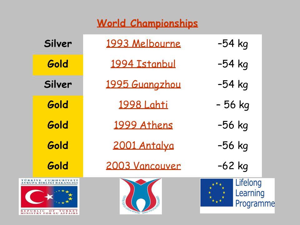 World Championships Silver1993 Melbourne–54 kg Gold1994 Istanbul–54 kg Silver1995 Guangzhou–54 kg Gold1998 Lahti– 56 kg Gold1999 Athens–56 kg Gold2001