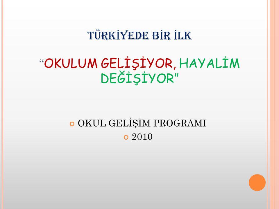 OGP PROGRAMININ EĞİTİM SÜRECİ Eğitimler, Bakanlık temsilcileri Banka temsilcileri,İl temsilcileri ve ilçe MEM müdürlerinin katılımı ile 08 Mart 2010 başlayacaktır.
