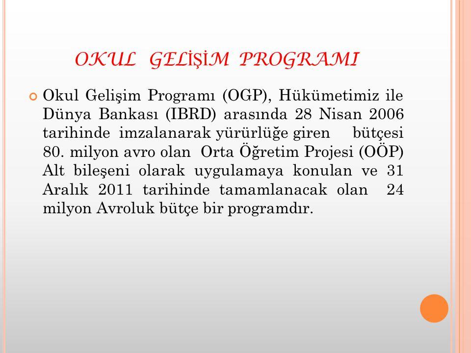 OKUL GEL İŞİ M PROGRAMI Okul Gelişim Programı (OGP), Hükümetimiz ile Dünya Bankası (IBRD) arasında 28 Nisan 2006 tarihinde imzalanarak yürürlüğe giren bütçesi 80.