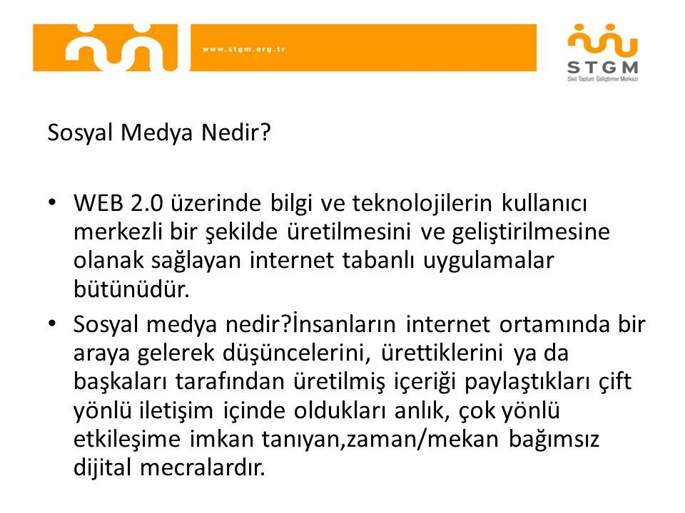 Sosyal Medya Nedir.Sosyal Medya teknoloji ile ilgili değildir.