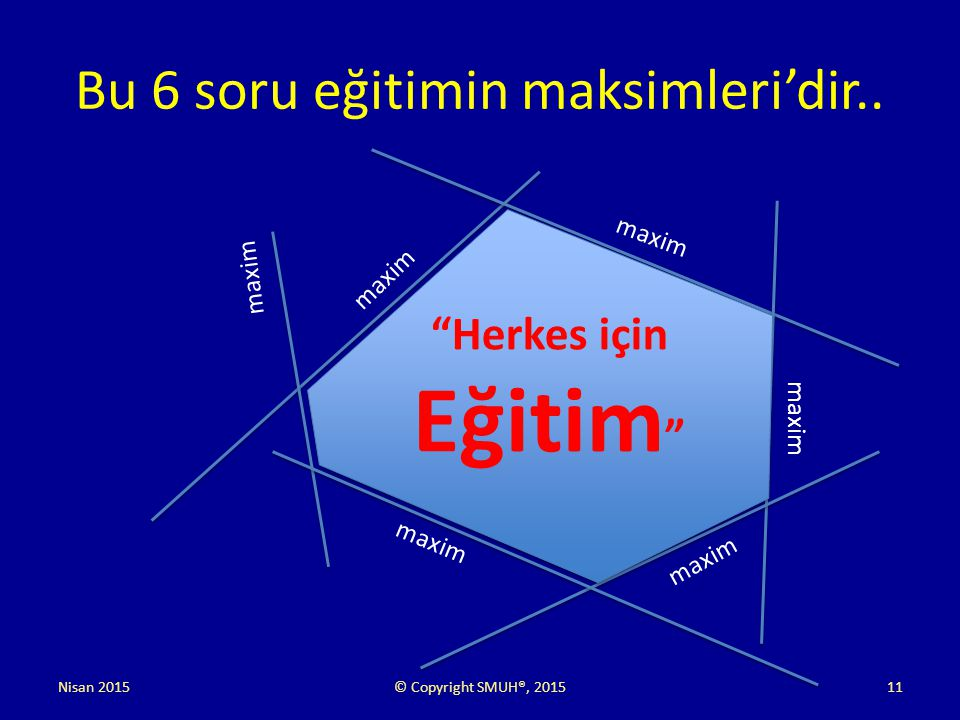 """Bu 6 soru eğitimin maksimleri'dir.. Nisan 2015© Copyright SMUH®, 201511 maxim """"Herkes için Eğitim """""""