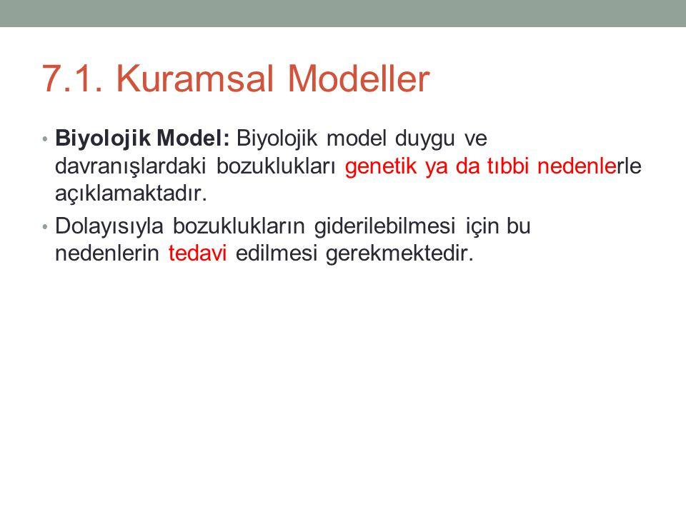 7.1. Kuramsal Modeller Biyolojik Model: Biyolojik model duygu ve davranışlardaki bozuklukları genetik ya da tıbbi nedenlerle açıklamaktadır. Dolayısıy