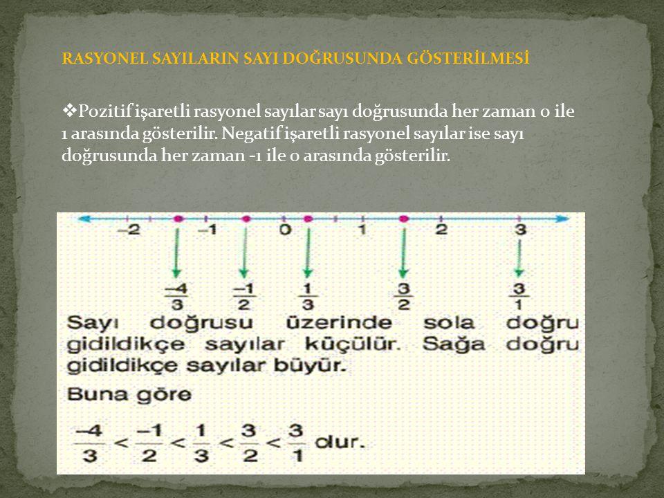 RASYONEL SAYILARIN SAYI DOĞRUSUNDA GÖSTERİLMESİ  Pozitif işaretli rasyonel sayılar sayı doğrusunda her zaman 0 ile 1 arasında gösterilir. Negatif işa