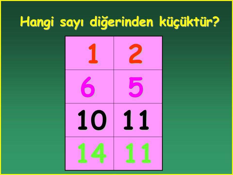 Hangi sayı diğerinden fazladır? 72 5 3 1516 1819