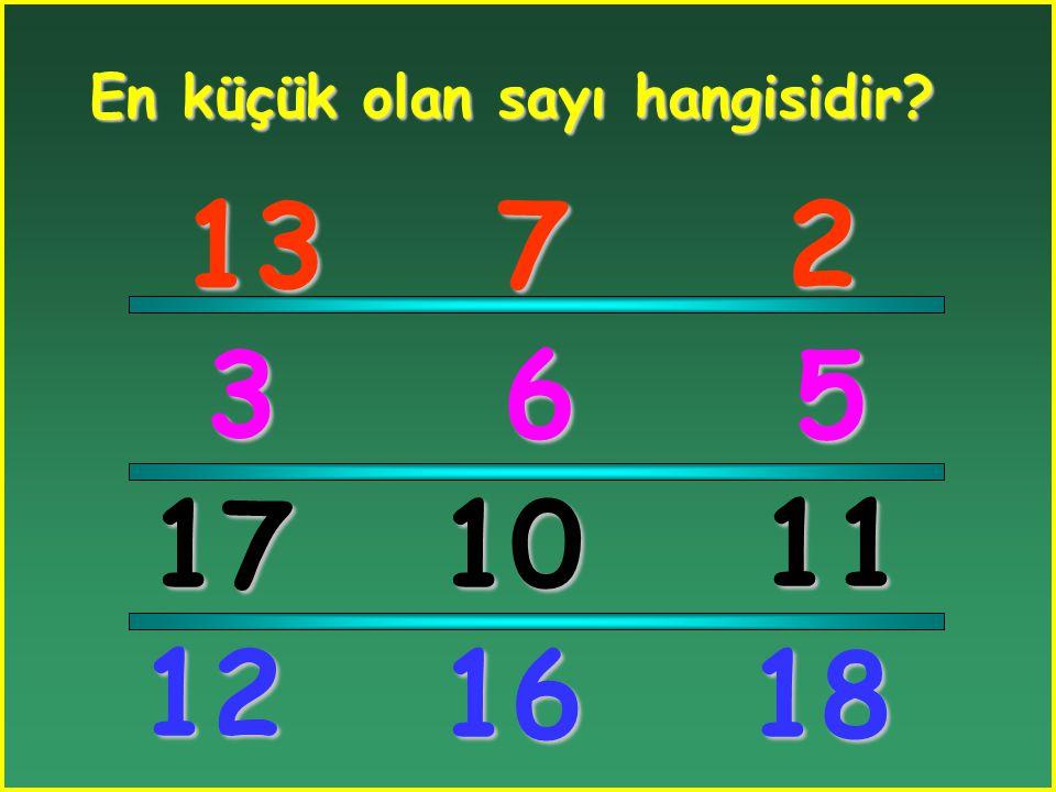 En küçük olan sayı hangisidir? 2 5 4 712 1914 3 1 9 1 20