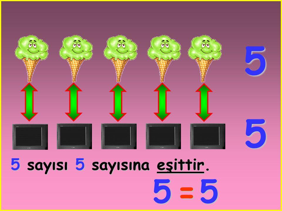 3 3 3 sayısı 3 sayısına eşittir. = 33