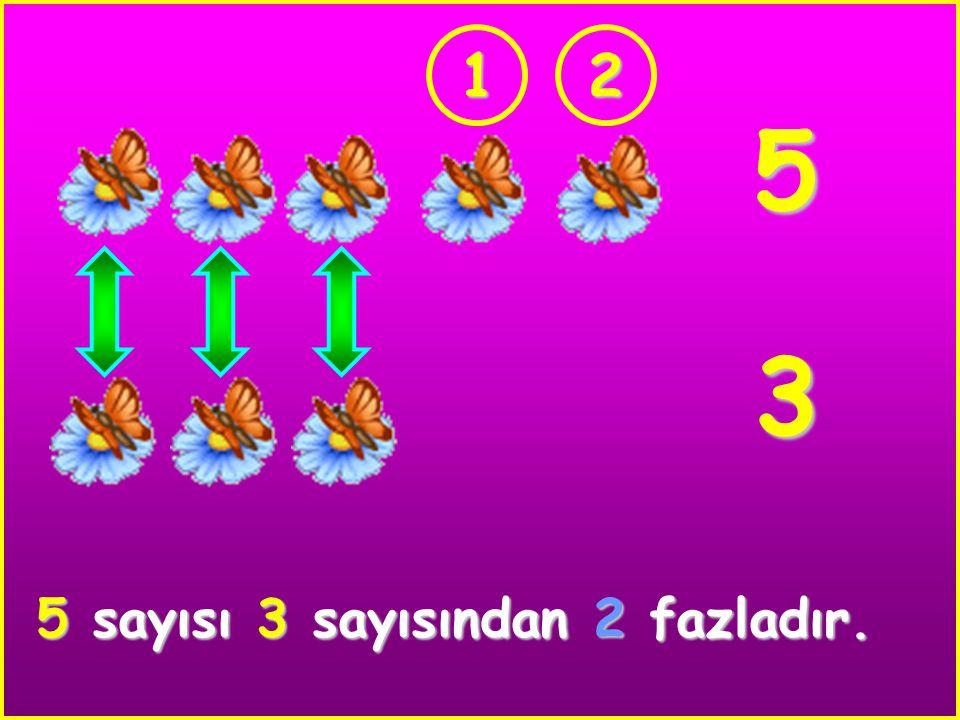 4 3 4 sayısı 3 sayısından 1 fazladır. 1