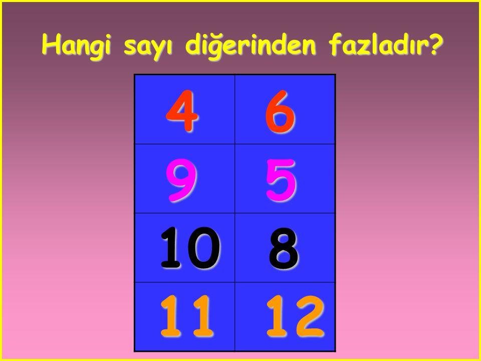 8 sayısı 4 sayısından 4 fazladır. 1234 8 4