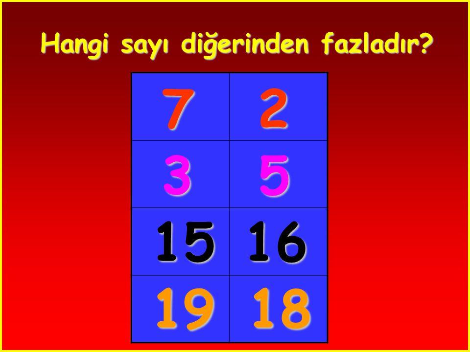 Hangi sayı diğerinden fazladır? 46 5 9 108 1211