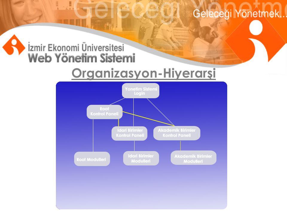 Organizasyon-Hiyerarşi